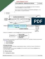Fonction Alimenter Energie Électrique N.L.techNIQUE PROF S.charI