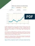 El Comportamiento Del Dólar en Los Ultimos Meses