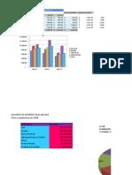 REPORTE de Ventas Excel 1