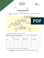 Exercício 1 (Testes Clássicos e Cromatografia)