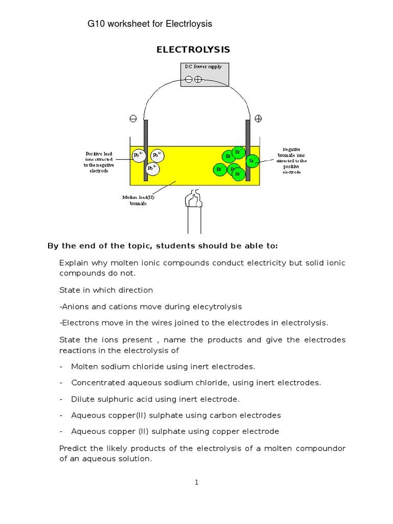 Electrolysis | Electrolyte | Redox