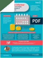 Infografía sobre solicitud de información a @SEP_mx relacionada con sueldos descontados a maestros por ausencias.
