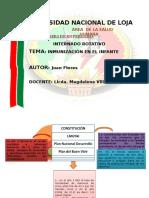 Universidad Nacional de Loja Juan Flores