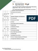 academy cluster interest surveymm19