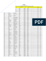 Conveyor Price Update Mar 2016
