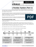 Nashville Number System Part 1