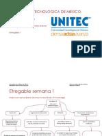 ENTREGABLE 1 MAESTRIA UNITEC ADMINISTRACION DE PROYECTOS