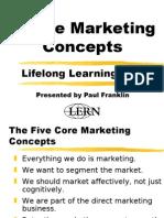 franklin core marketing