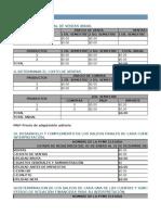 Ejercicio Estados Financieros de Una PyME