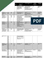 unit plan timeline