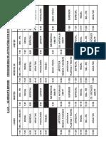 Crono grama de Actos Publicos 2014