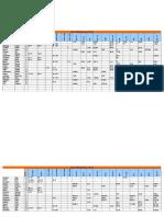 2015 Performance Chart