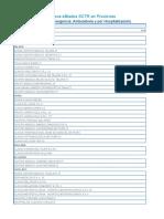 Pacifico Relacion de Clinicas Provincias - Sctr