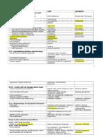 Drug List of Medical Year 3_Revise