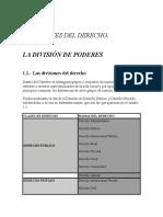 Las Fuentes Del Derecho Investigacion