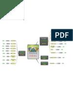 School Funding Map MI