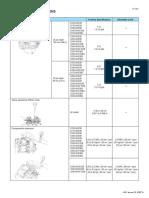Einstelldaten Kubota 03-M-Serie (EU Stage IIIA, EPA Int.tier 4)