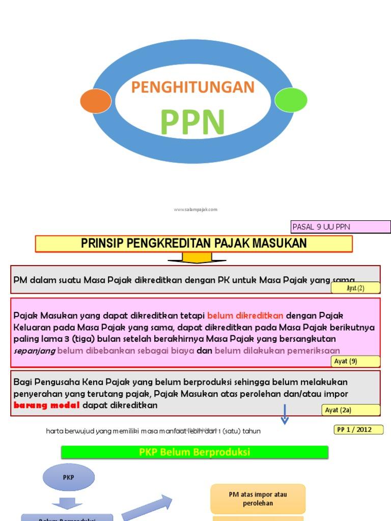 Penghitungan Ppn