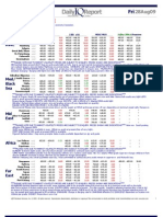 World Bunker Prices 2009