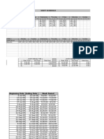 Employee Shift Schedule V1.1