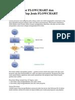 Konsep Dasar FLOWCHART Dan Perbedaan Tiap Jenis
