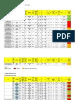 P5258-AIV Study Report MK-A Edit