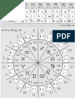 Tarot Runas Calendário Astrologia e Ighing Correspondências