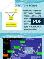 ppt on current issues related to mutual funds