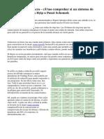 Estafa de Forex Macro - cómo comprobar si un sistema de Forex es una estafa Hyip o Ponzi Schemeh