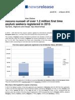 Raporti i EUROSTAT për azilkërkuesit në vendet e BE-së
