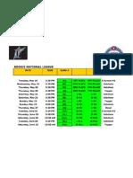 Playoff Schedule