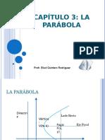 9 La Parabola