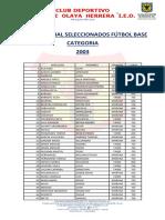 Listado Oficial de Seleccionados Fútbol Base 2016