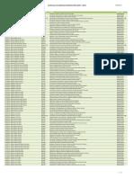 Matriculas Deferidas PÓs Ajuste UFABC 2015.3