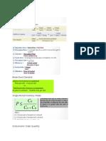 Production Management Equation