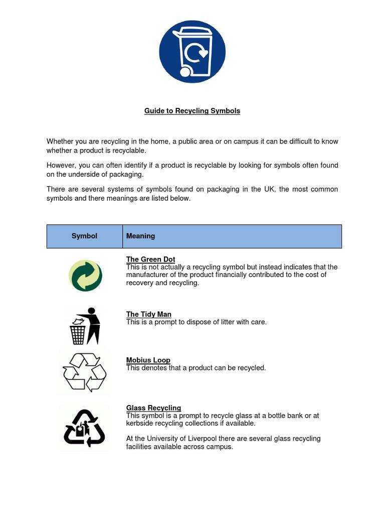 Guidetorecyclingsymbols Recycling Plastic