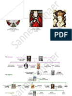 royal family tree complete website