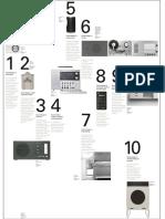 10 Principles of Good Design exemples