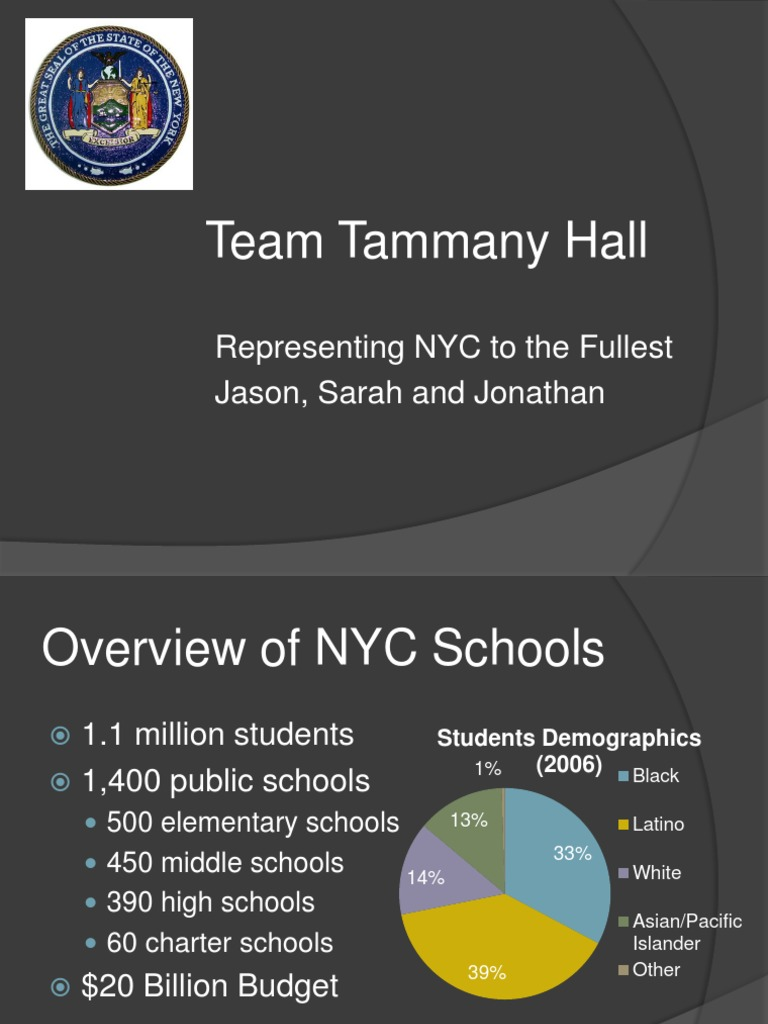 New York City Public School Reform 2002 To 2008