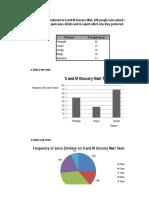 Exercise1 - Business Statistics