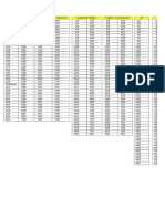 Prtc 1st Preboard Solution Guide