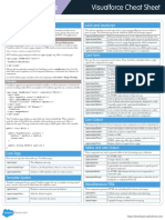 Visualforce Cheat Sheet