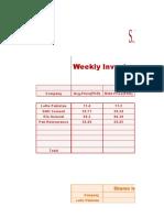 2nd Week Market Summary