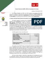 Balance Fondo Estatal Inversion Archena