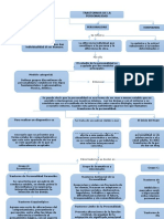Psicopatologia mapa
