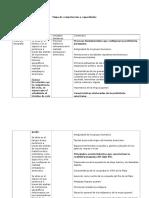 Mapa de Competencias y Capacidades- EEB - 3er Ciclo