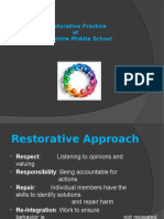 restorative practice for character ed