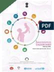 Immunization Dashboard - ITSU