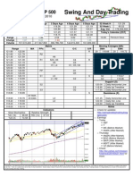 SPY Trading Sheet - Wednesday, April 21, 2010