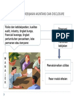 Teori Positif, Kebijakan Akuntansi Dan Disclosure